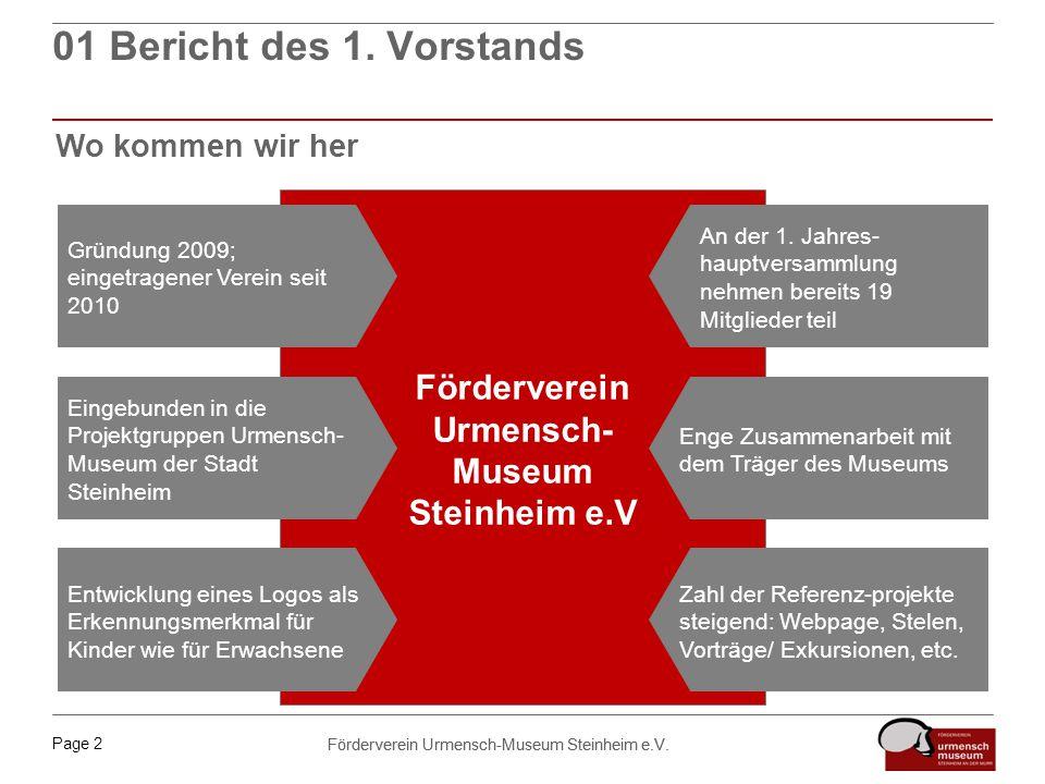 01 Bericht des 1. Vorstands Förderverein Urmensch- Museum