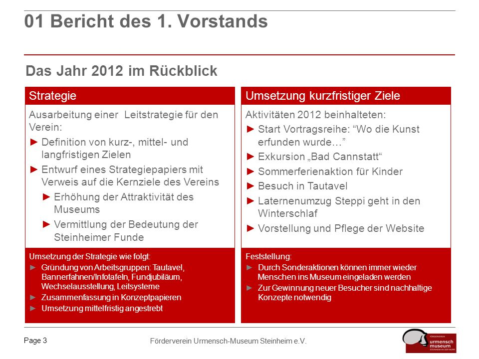 01 Bericht des 1. Vorstands Das Jahr 2012 im Rückblick Strategie