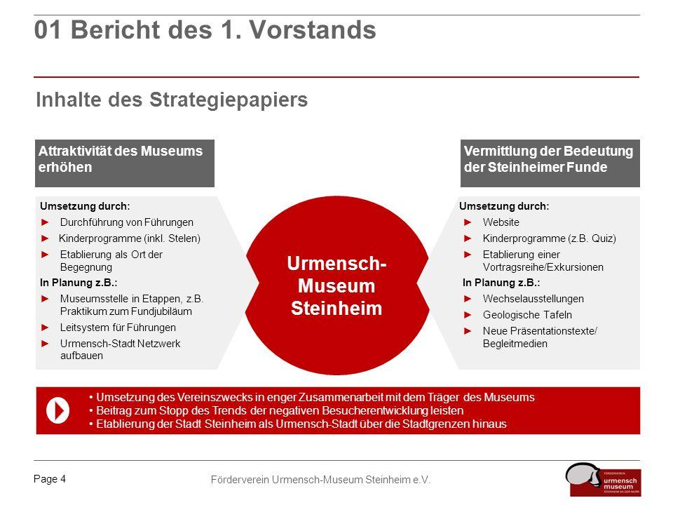01 Bericht des 1. Vorstands Inhalte des Strategiepapiers Urmensch-