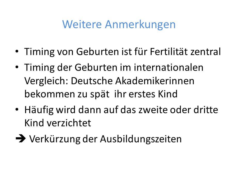 Weitere Anmerkungen Timing von Geburten ist für Fertilität zentral