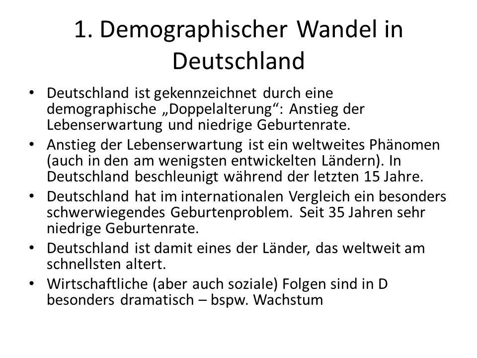 1. Demographischer Wandel in Deutschland