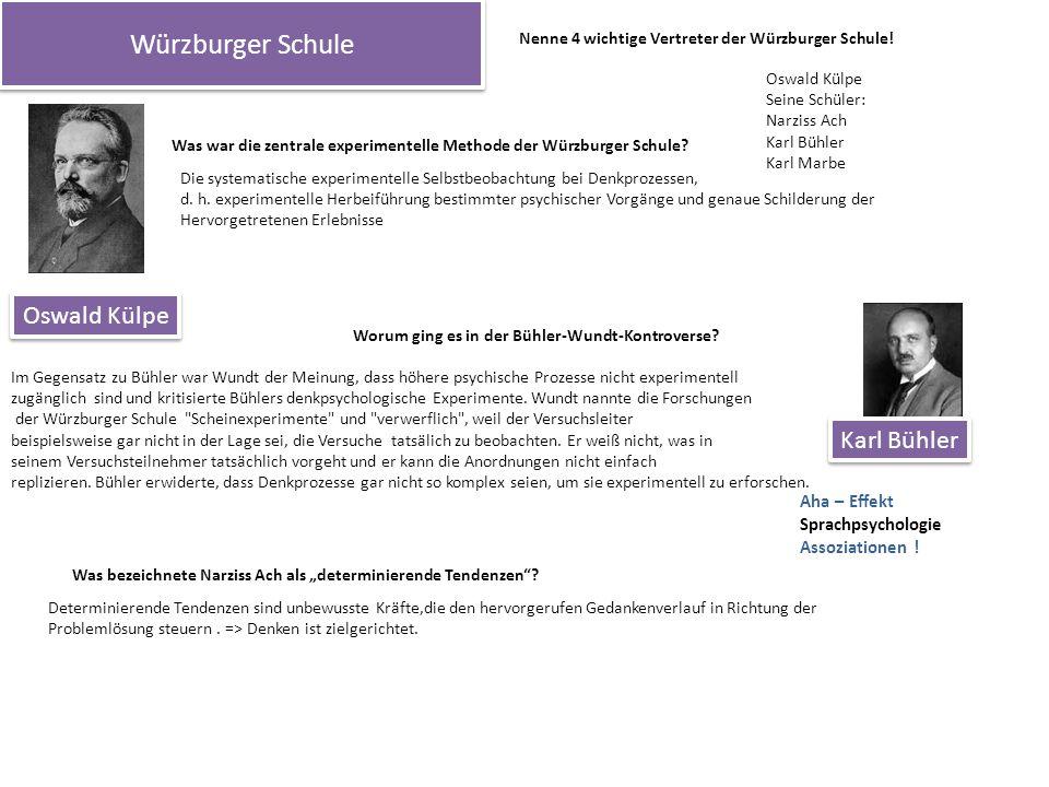 Würzburger Schule Oswald Külpe Karl Bühler Aha – Effekt