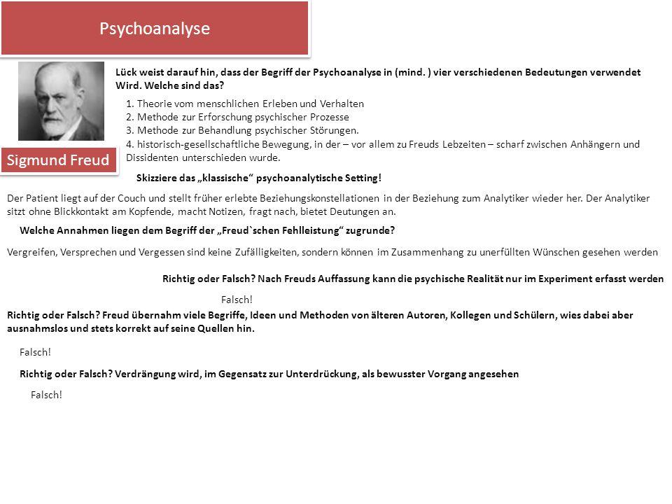 Psychoanalyse Sigmund Freud