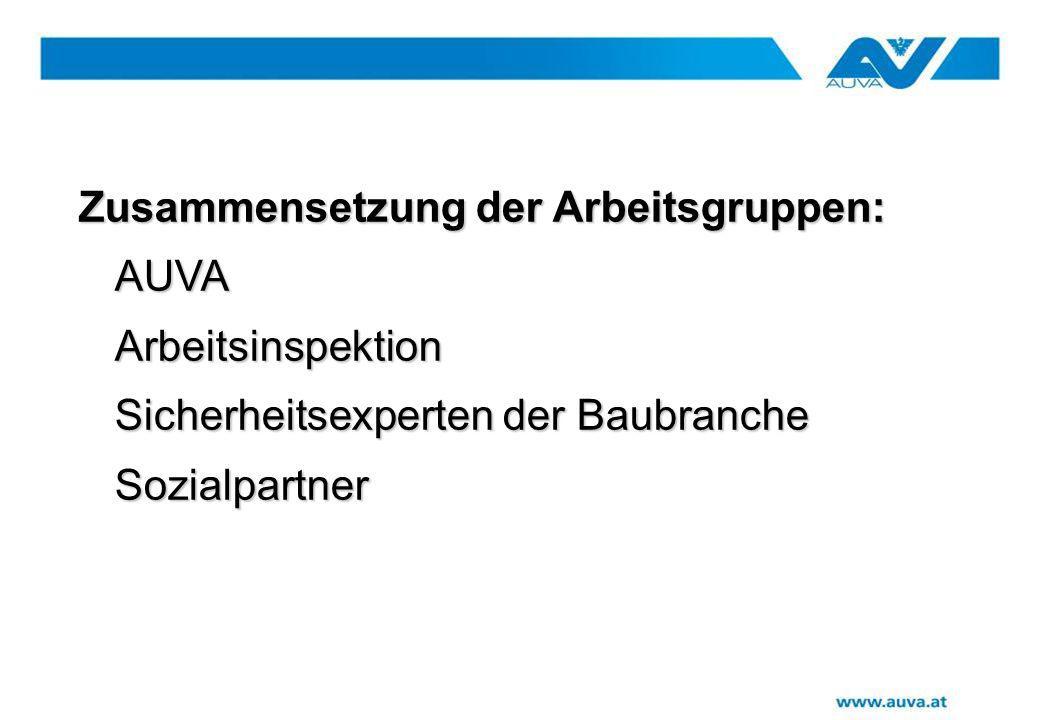 Zusammensetzung der Arbeitsgruppen: