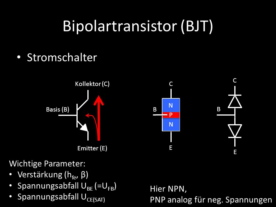 Bipolartransistor (BJT)