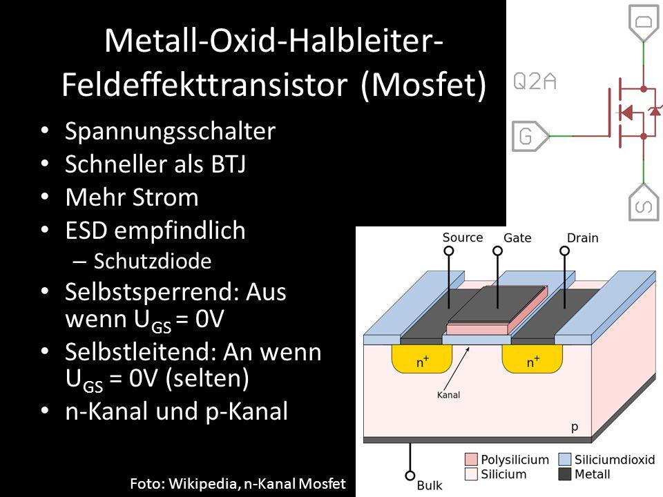 Metall-Oxid-Halbleiter-Feldeffekttransistor (Mosfet)