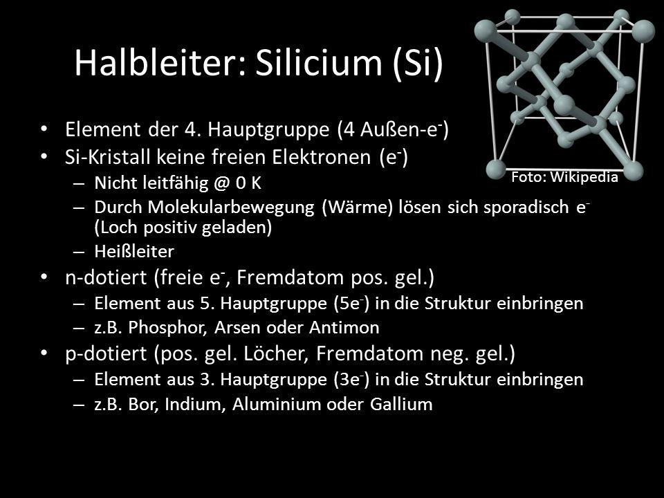 Halbleiter: Silicium (Si)