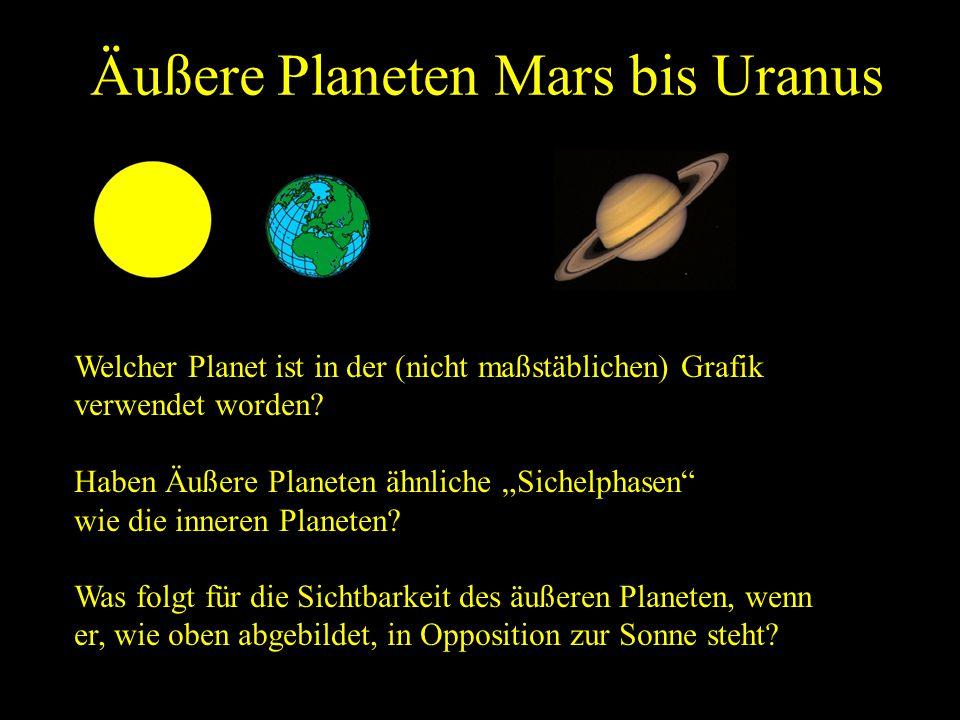 Äußere Planeten Mars bis Uranus