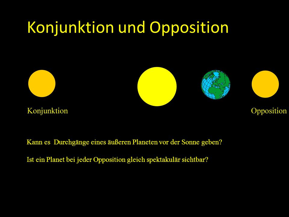 Konjunktion und Opposition
