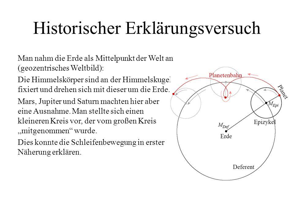 Historischer Erklärungsversuch