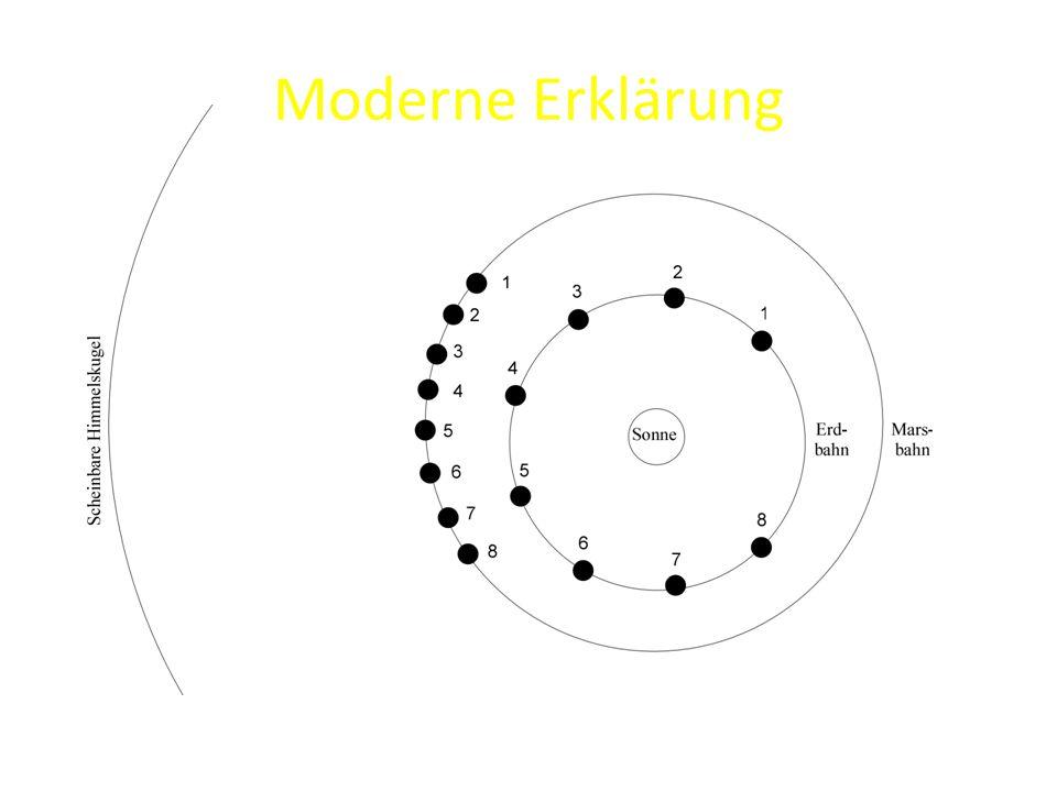 Moderne Erklärung