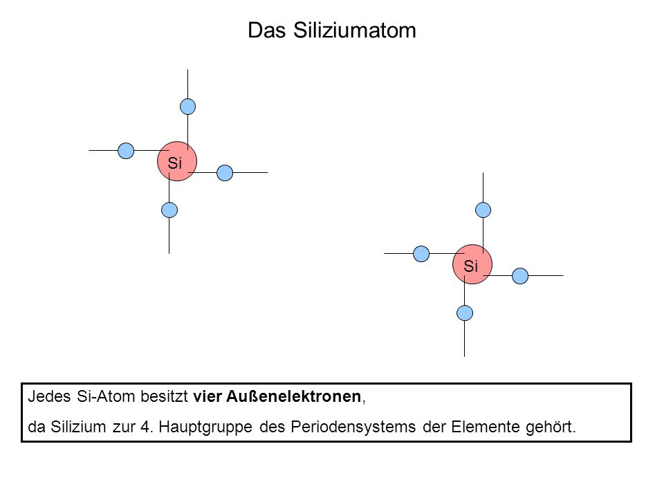 Das Siliziumatom Si Si Jedes Si-Atom besitzt vier Außenelektronen,