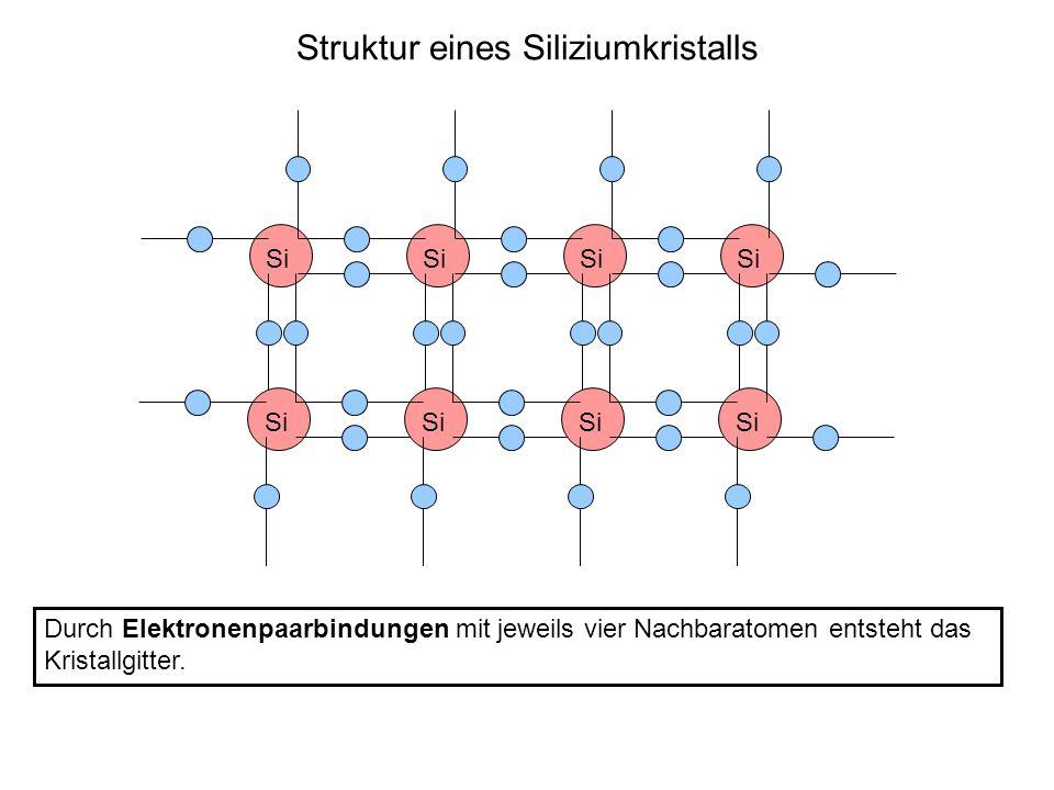 Struktur eines Siliziumkristalls