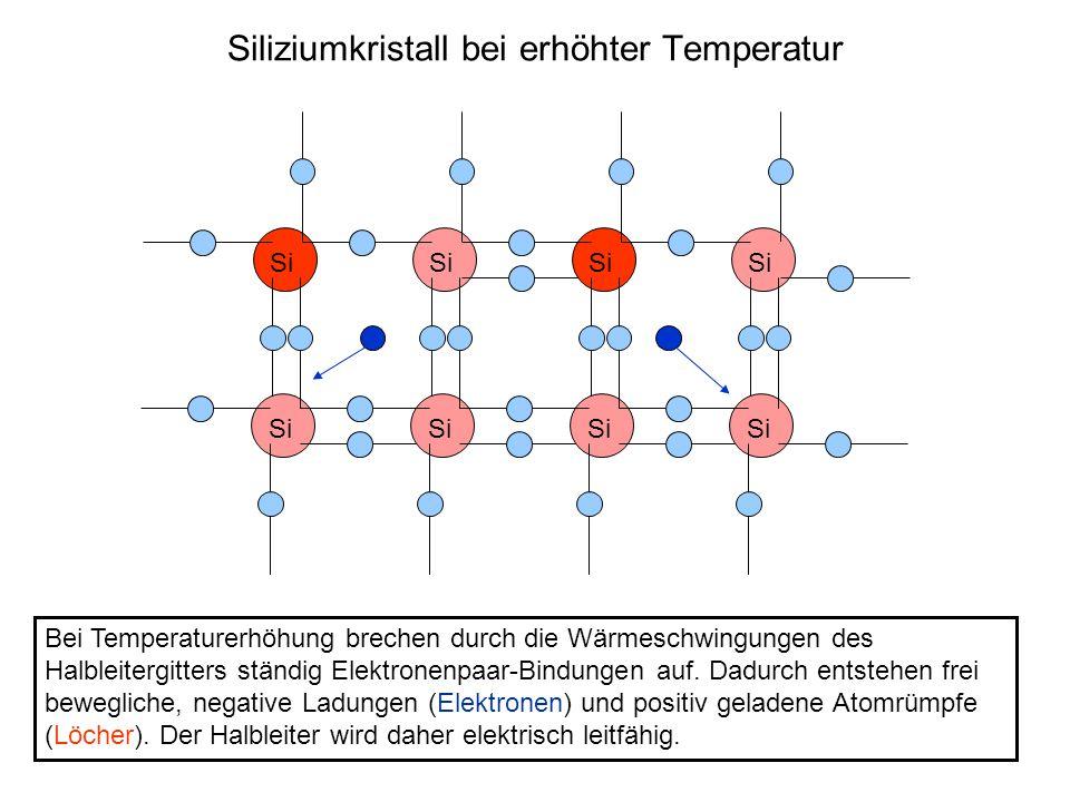 Siliziumkristall bei erhöhter Temperatur