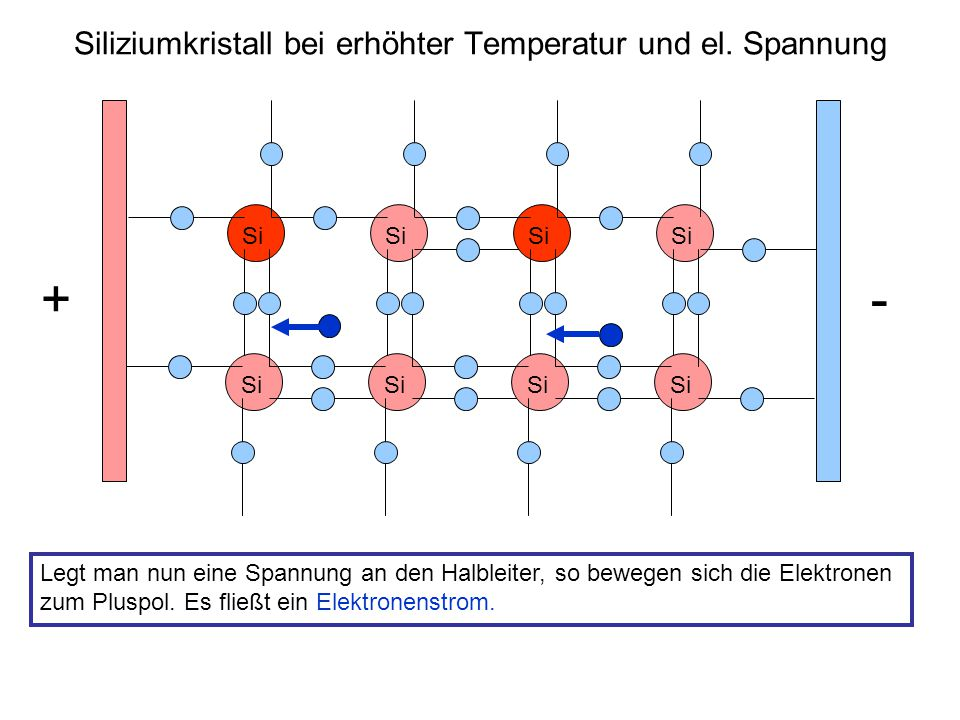 Siliziumkristall bei erhöhter Temperatur und el. Spannung