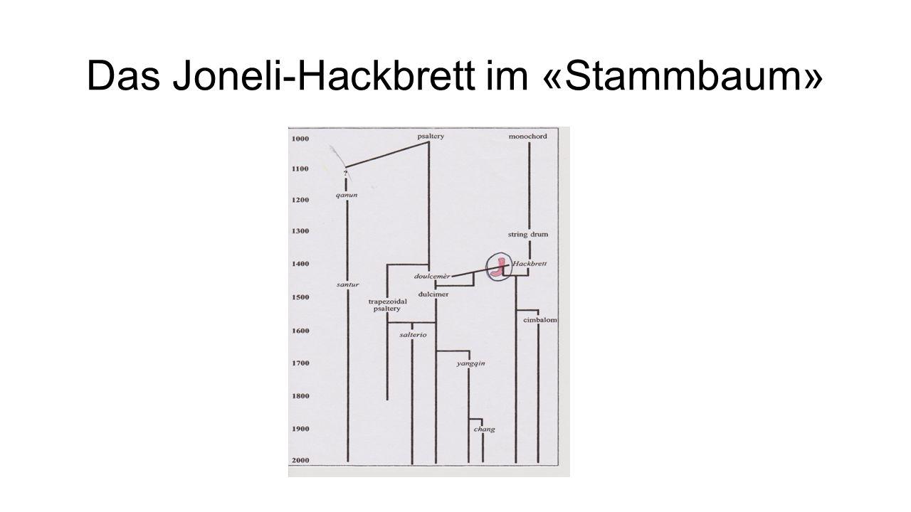 Das Joneli-Hackbrett im «Stammbaum»