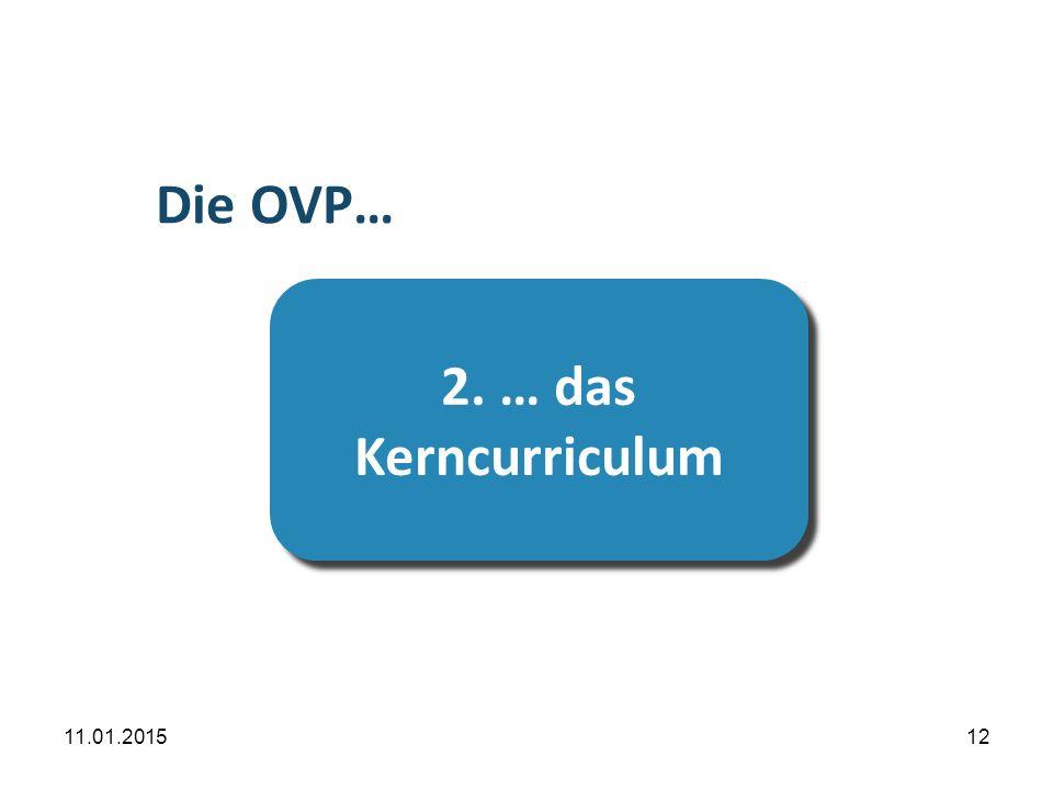 Übersicht Die OVP… 2. … das Kerncurriculum 08.04.2017 12