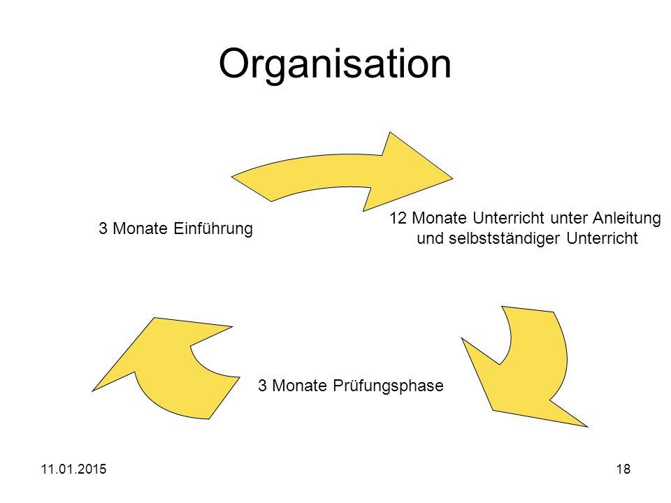 Organisation 08.04.2017
