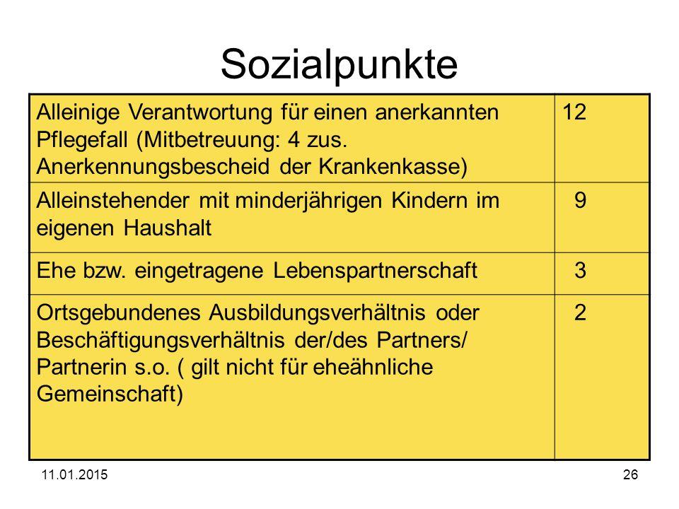 Sozialpunkte Alleinige Verantwortung für einen anerkannten Pflegefall (Mitbetreuung: 4 zus. Anerkennungsbescheid der Krankenkasse)