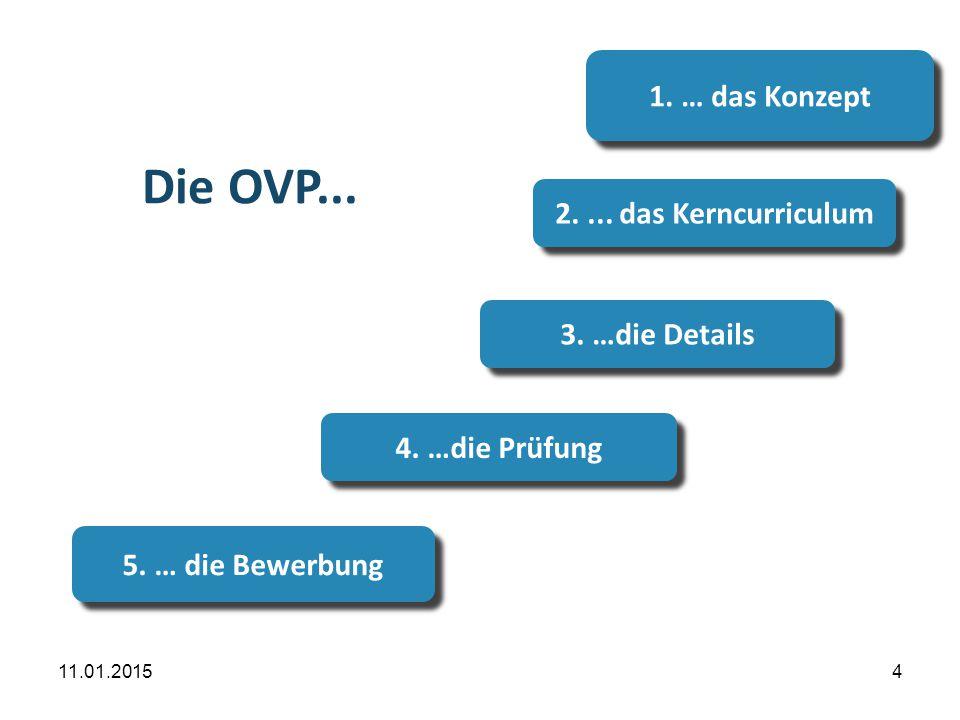 Die OVP... 1. … das Konzept 2. ... das Kerncurriculum 3. …die Details
