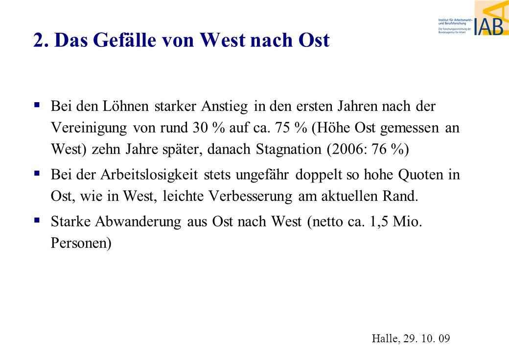 2. Das Gefälle von West nach Ost