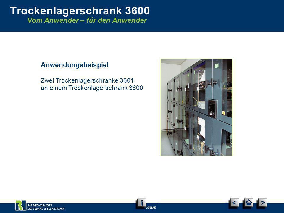 Trockenlagerschrank 3600 Vom Anwender – für den Anwender