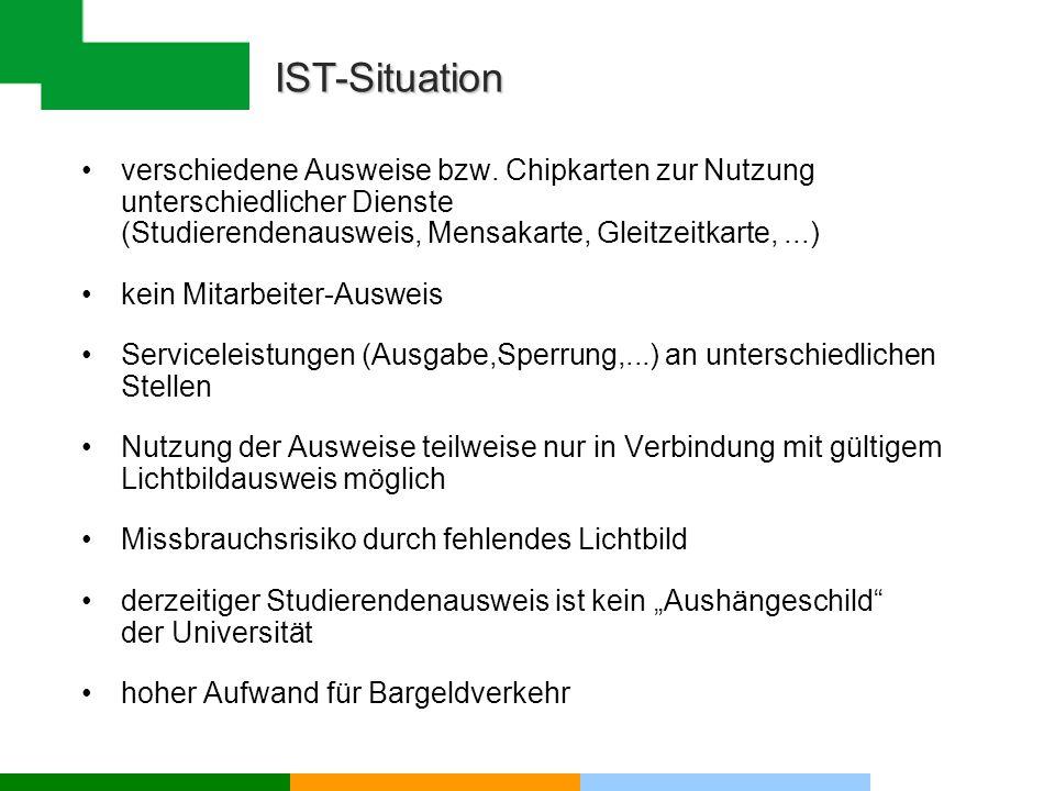 IST-Situation verschiedene Ausweise bzw. Chipkarten zur Nutzung unterschiedlicher Dienste (Studierendenausweis, Mensakarte, Gleitzeitkarte, ...)