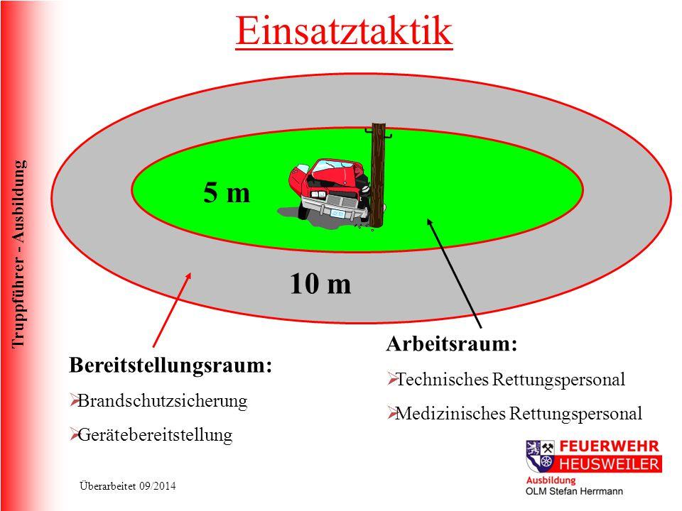 Einsatztaktik 5 m 10 m Arbeitsraum: Bereitstellungsraum: