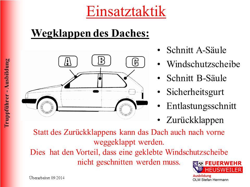 Einsatztaktik Wegklappen des Daches: Schnitt A-Säule Windschutzscheibe