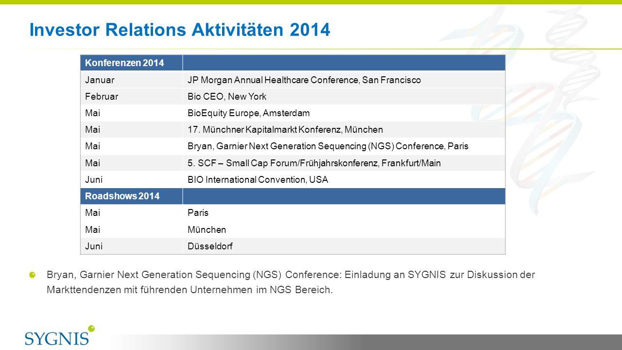 Investor Relations Aktivitäten 2014