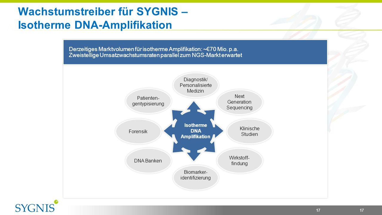 Wachstumstreiber für SYGNIS – Isotherme DNA-Amplifikation