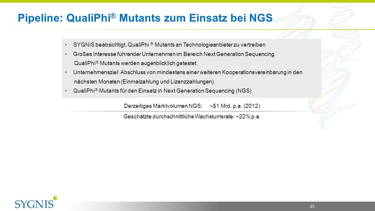Pipeline: QualiPhi® Mutants zum Einsatz bei NGS