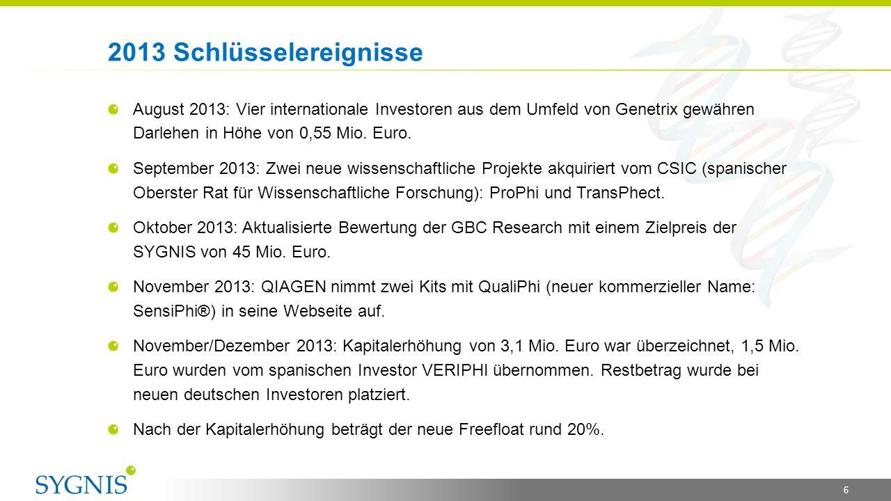 2013 Schlüsselereignisse August 2013: Vier internationale Investoren aus dem Umfeld von Genetrix gewähren Darlehen in Höhe von 0,55 Mio. Euro.