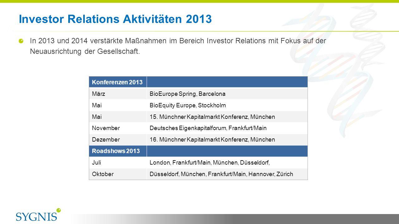 Investor Relations Aktivitäten 2013