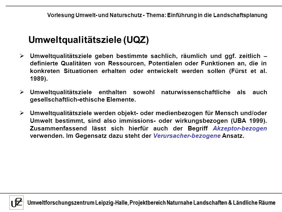 Umweltqualitätsziele (UQZ)