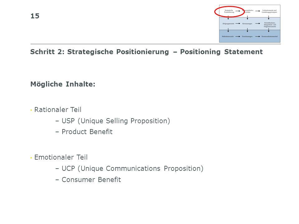 Schritt 2: Strategische Positionierung – Positioning Statement