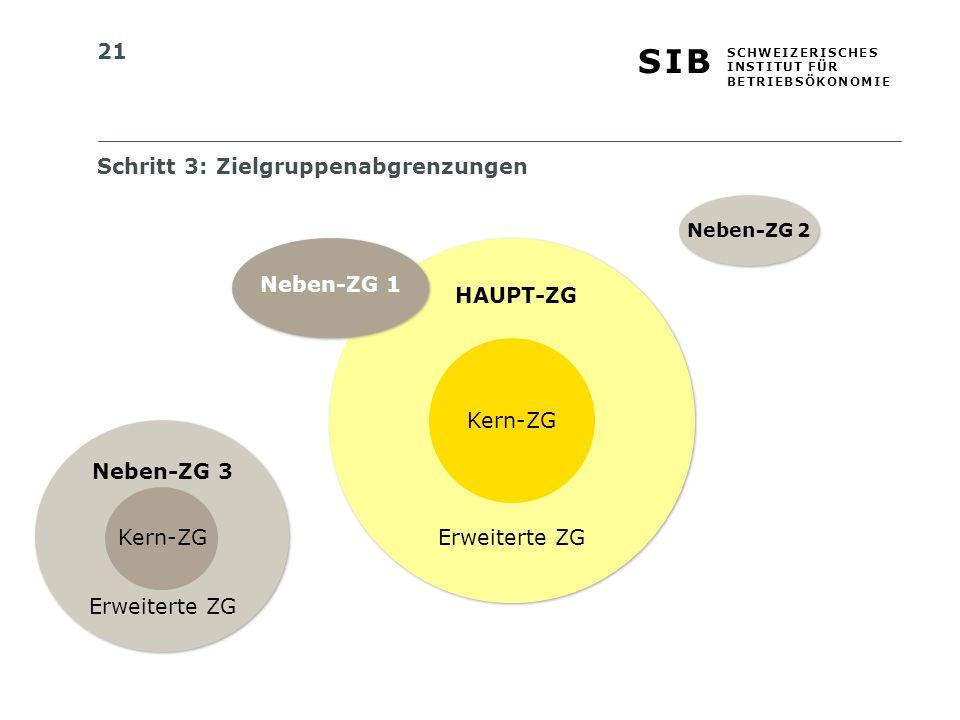Neben-ZG 1 HAUPT-ZG Neben-ZG 3