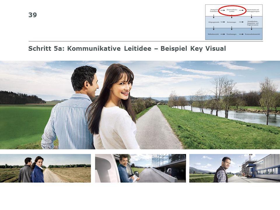Schritt 5a: Kommunikative Leitidee – Beispiel Key Visual