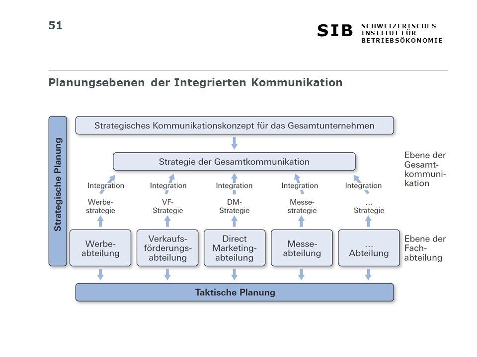 Planungsebenen der Integrierten Kommunikation