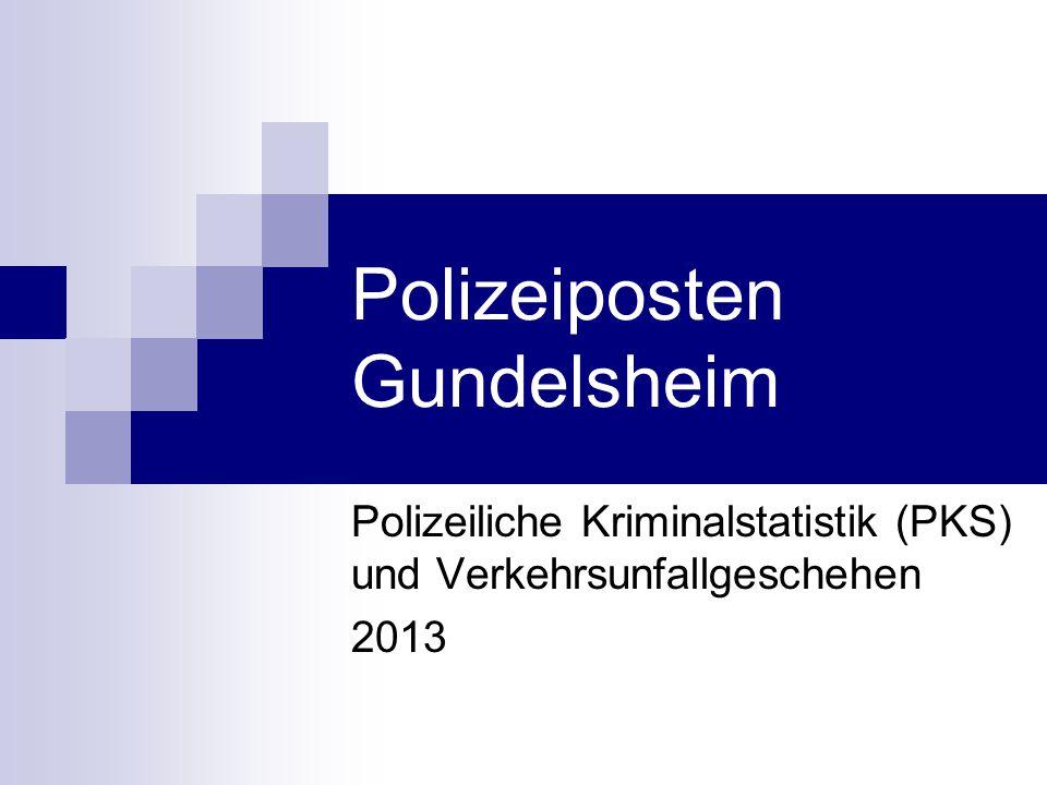 Polizeiposten Gundelsheim