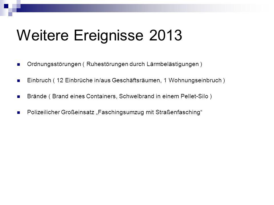 Weitere Ereignisse 2013 Ordnungsstörungen ( Ruhestörungen durch Lärmbelästigungen )