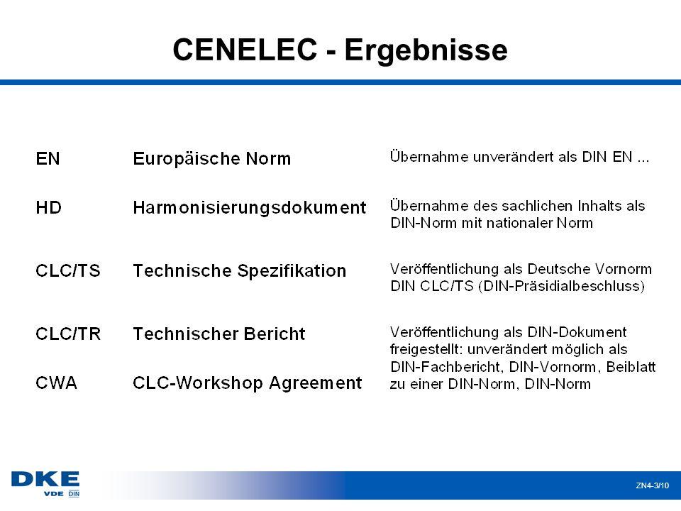 CENELEC - Ergebnisse