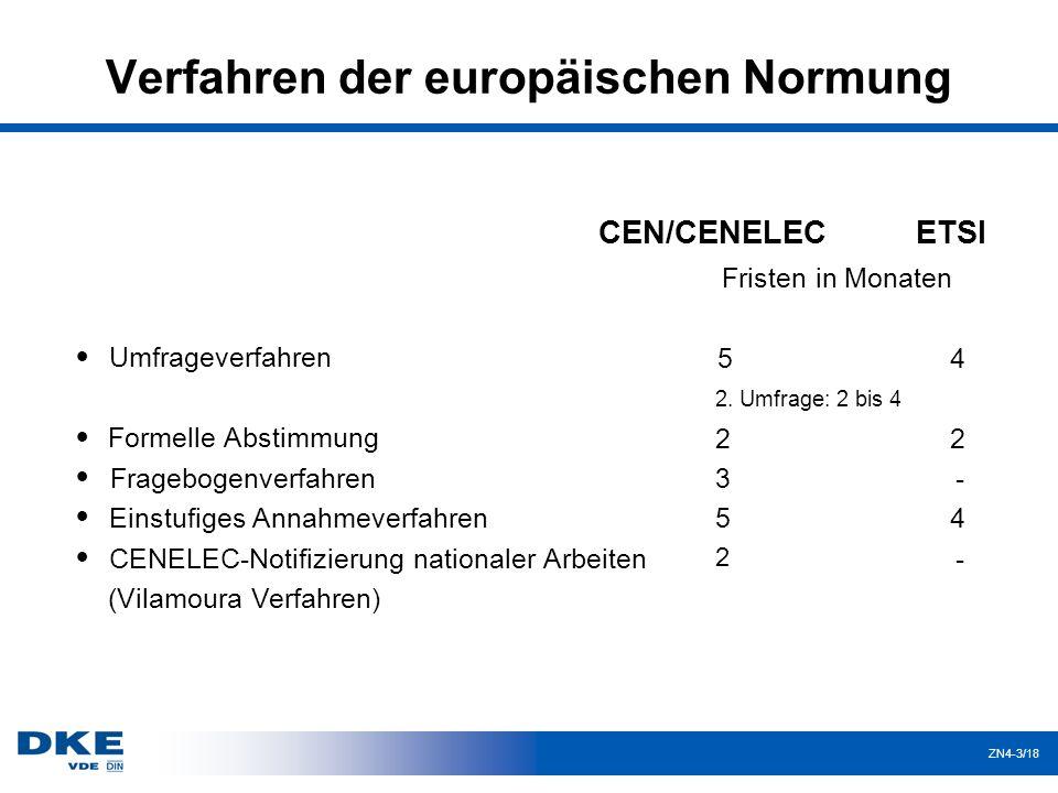 Verfahren der europäischen Normung