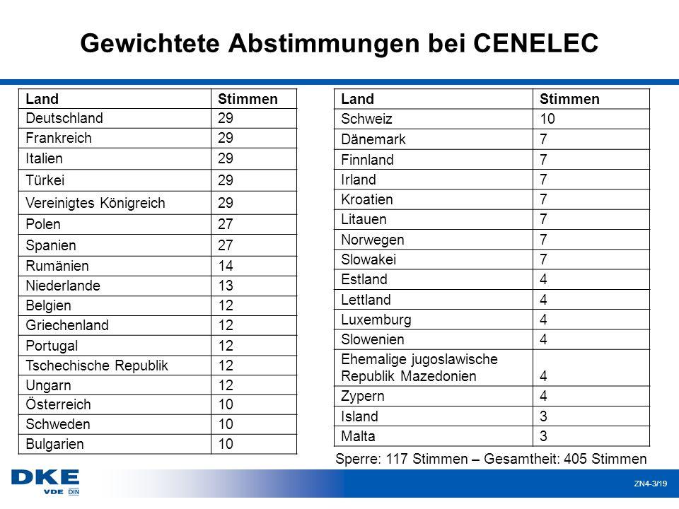 Gewichtete Abstimmungen bei CENELEC