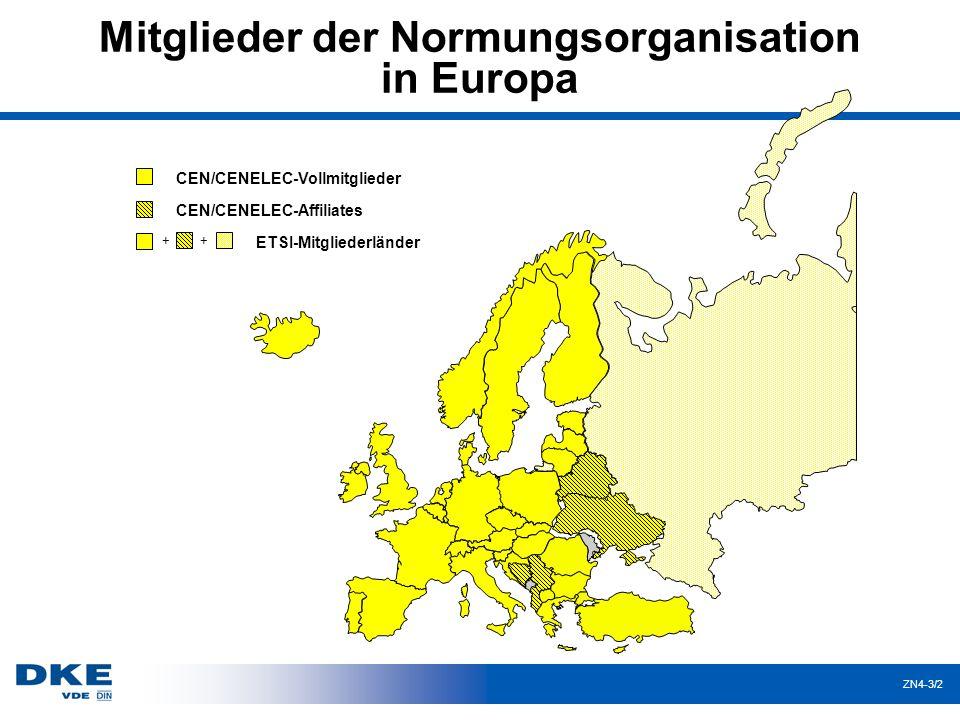 Mitglieder der Normungsorganisation in Europa