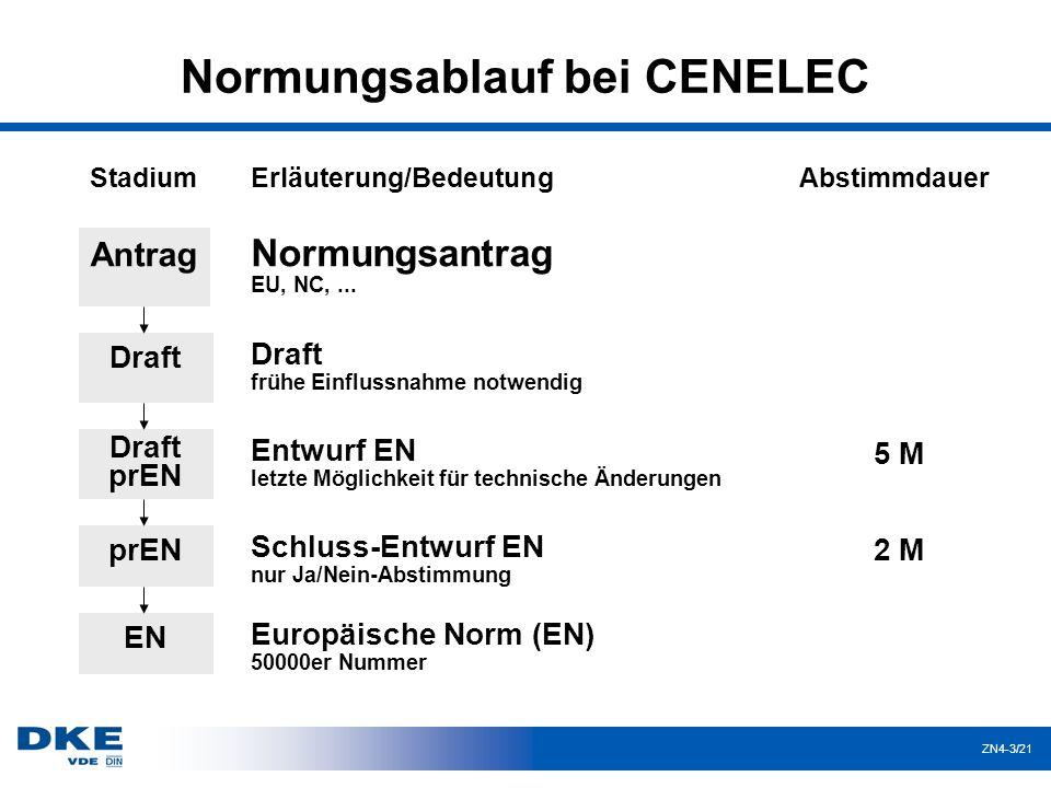 Normungsablauf bei CENELEC