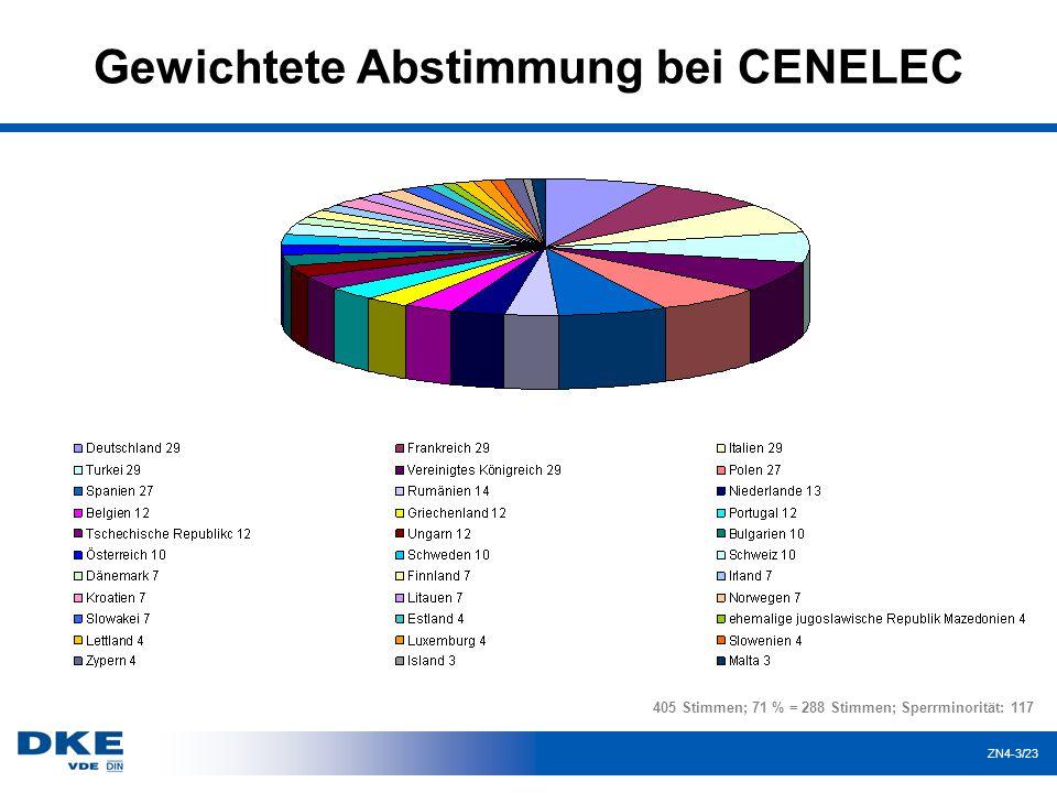 Gewichtete Abstimmung bei CENELEC