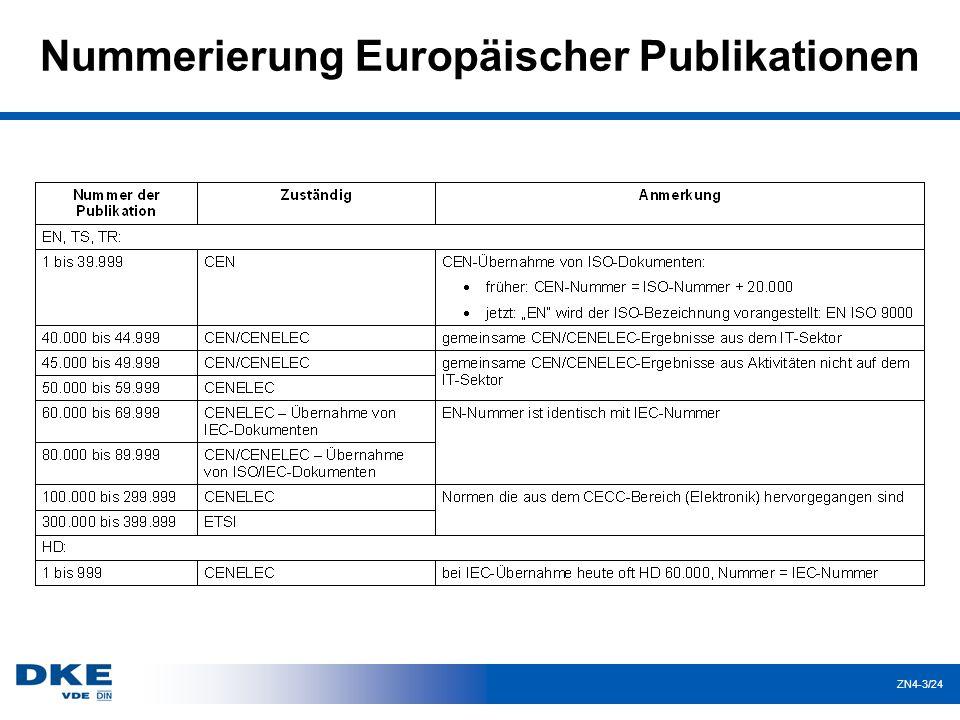 Nummerierung Europäischer Publikationen