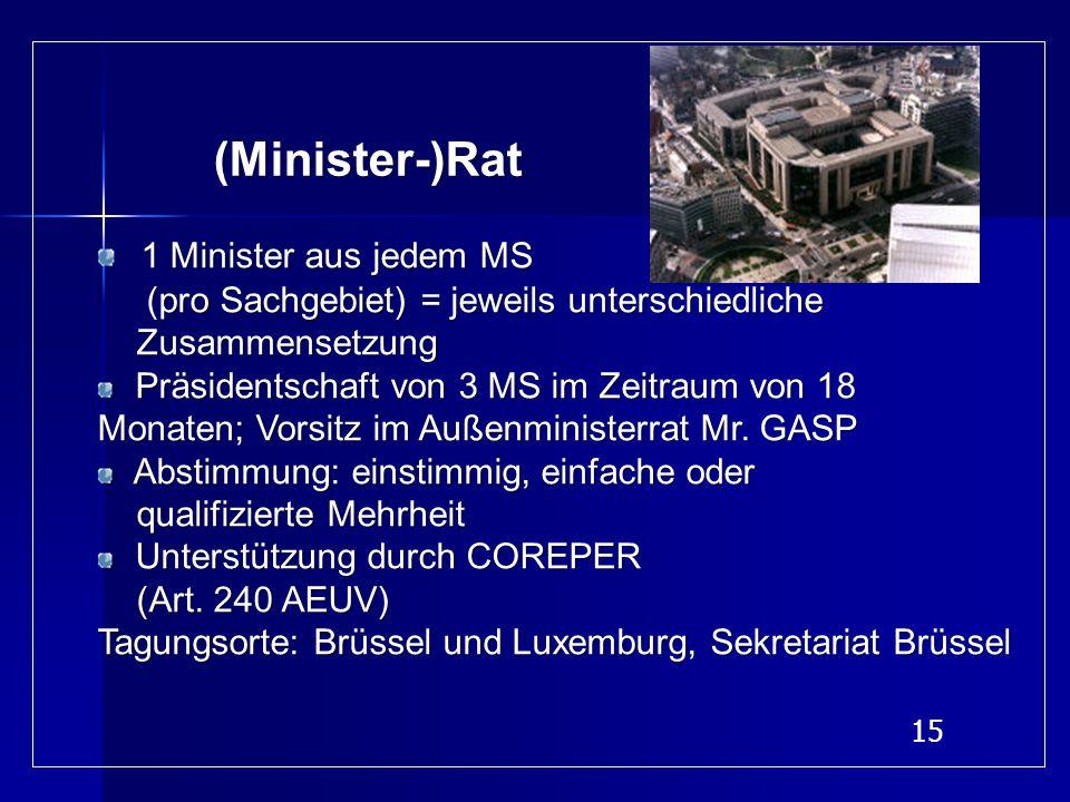 (Minister-)Rat 1 Minister aus jedem MS