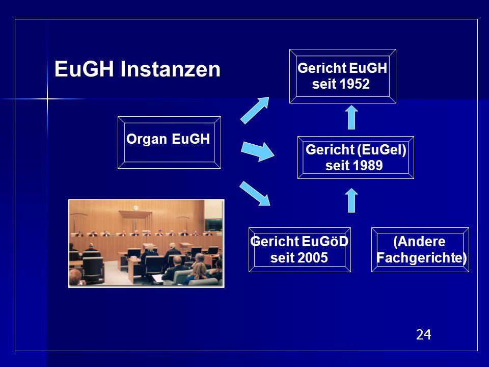EuGH Instanzen Gericht EuGH seit 1952 Organ EuGH Gericht (EuGeI)